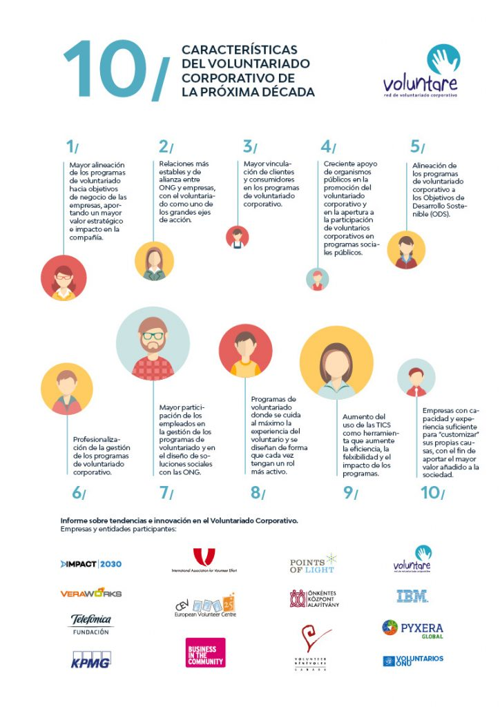 infografico-informe-tendencias-voluntariado-corporativo
