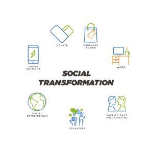 Social-transformation