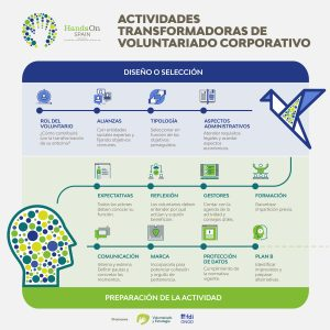 Pautas-para-actividades-de-voluntariado-corporativo-transformadoras